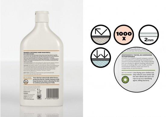 «Искусственная» упаковка экологичных средств